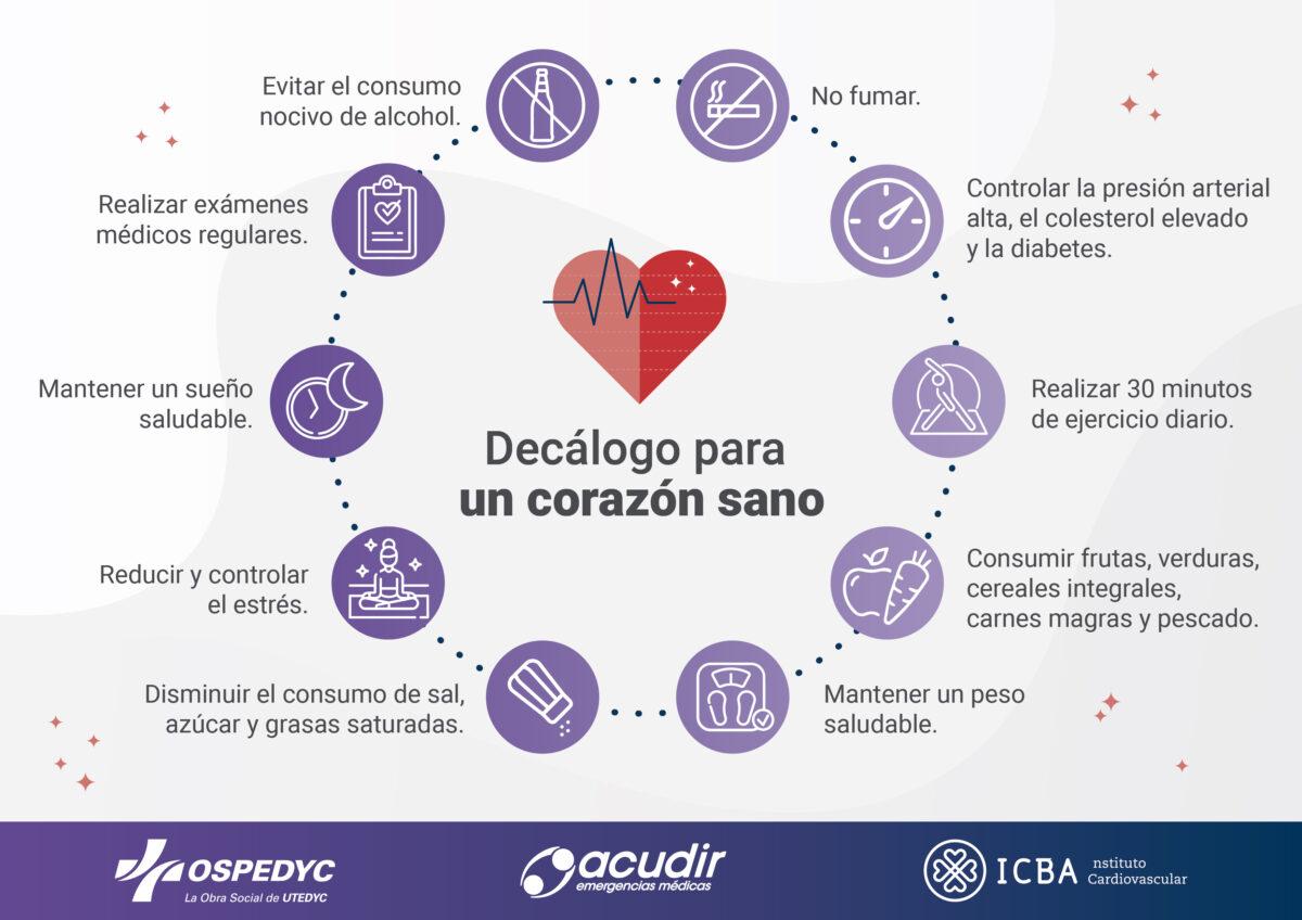 OSPEDYC_Infografia_Corazón-1-1200x848.jpg