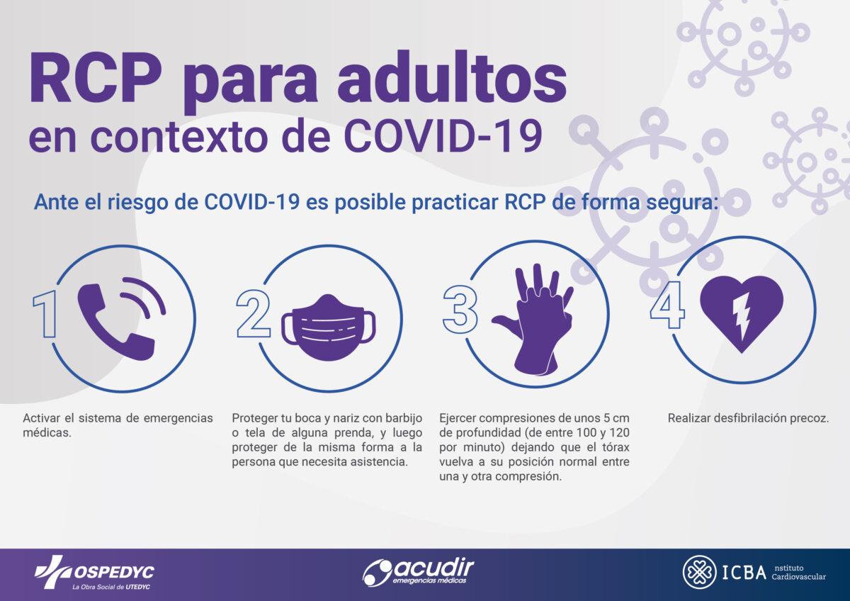 OSPEDYC_Infografia_Corazón (3)